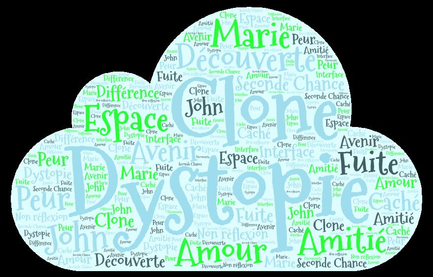 Dystopie, Clone, Découverte, Espace, Amour, Amitié, John, Marie, Avenir, Seconde chance, Fuite, Peur, Différence, Caché, Interface , Non réflexion